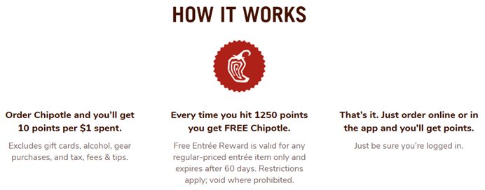 Chopotle rewards program
